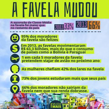 a_favela_mudou-01