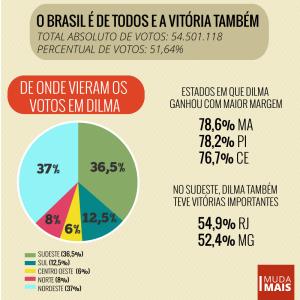 grafico-resultados-