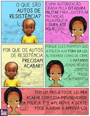 Autos de resistência