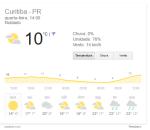 Clima curitiba