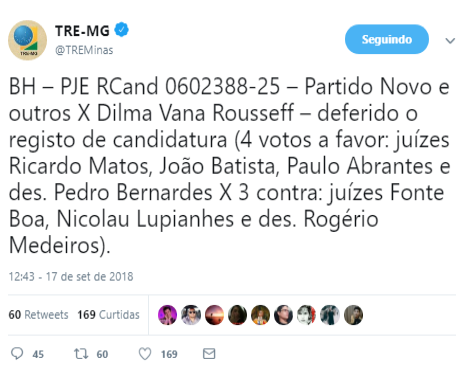 Dilma=TRE